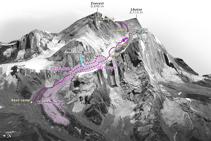 Everest Route Photo